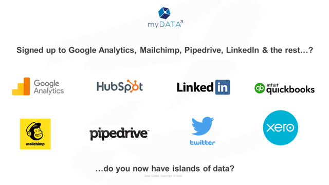 Do you have islands of data? Then sign up now
