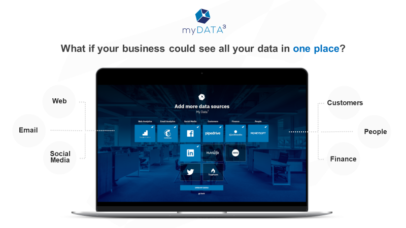 myDATA<sup>3</sup> allows plugging third-party data platforms into one place
